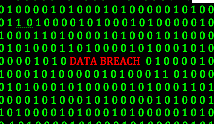 Data Breach Identity theft